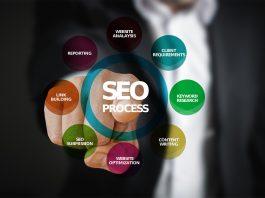 טיפים לקידום אתרים בשנת 2020